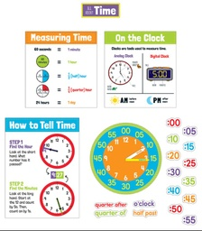 [110473 CD] All About Time Bulletin Board Set Grade 1-5