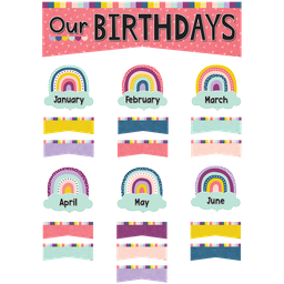 [9025 TCR] Oh Happy Day Our Birthdays Mini Bulletin Board